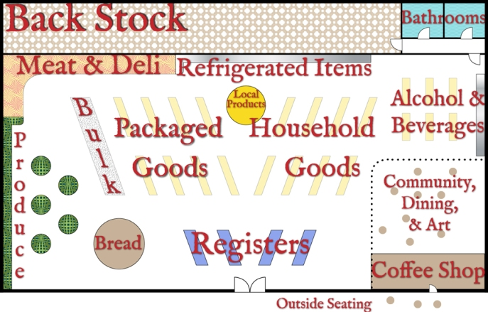 Design for upcoming Portside Community Market. Image courtesy of Portside Community Market